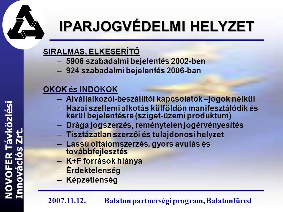 IPARJOGVÉDELMI HELYZET SIRALMAS, ELKESERÍTŐ –5906 szabadalmi bejelentés 2002-ben –924 szabadalmi bejelentés 2006-ban OKOK és INDOKOK –Alvállalkozói-beszállítói kapcsolatok –jogok nélkül –Hazai szellemi alkotás külföldön manifesztálódik és kerül bejelentésre (sziget-üzemi produktum) –Drága jogszerzés, reménytelen jogérvényesítés –Tisztázatlan szerzői és tulajdonosi helyzet –Lassú oltalomszerzés, gyors avulás és továbbfejlesztés –K+F források hiánya –Érdektelenség –Képzetlenség Innovációs Zrt.