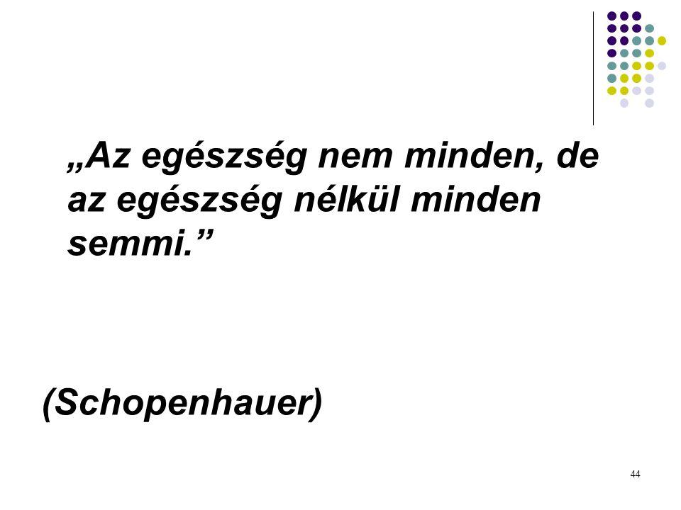 """44 """"Az egészség nem minden, de az egészség nélkül minden semmi."""" (Schopenhauer)"""