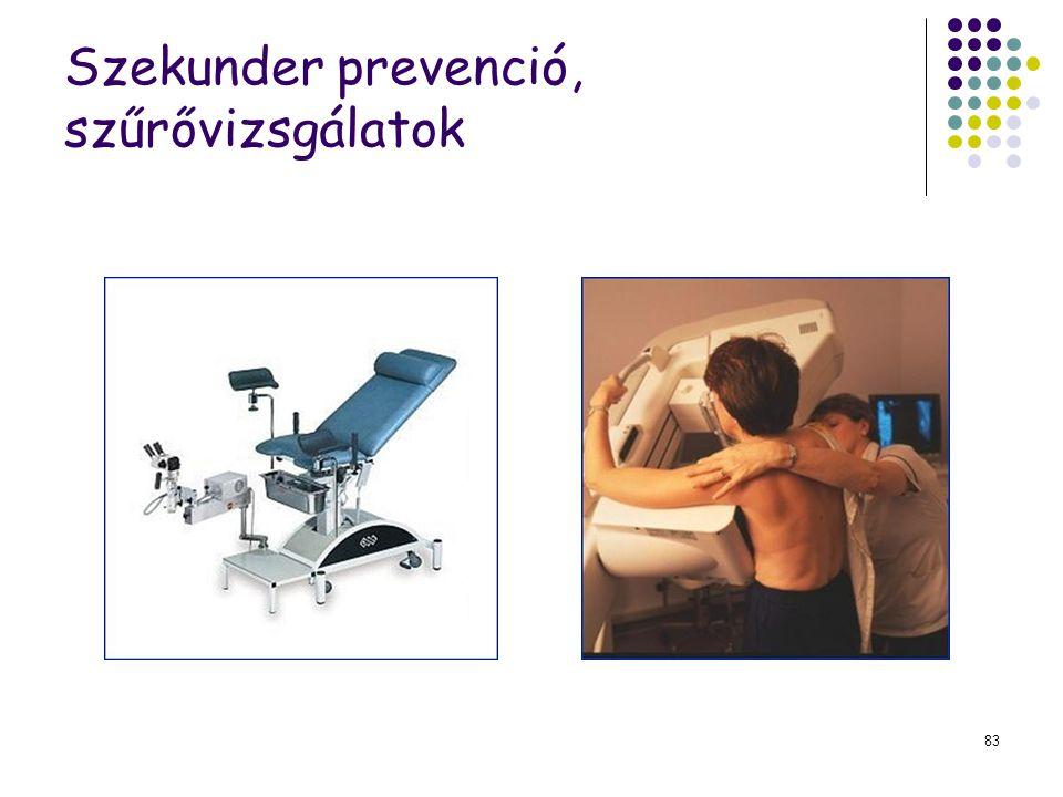 83 Szekunder prevenció, szűrővizsgálatok