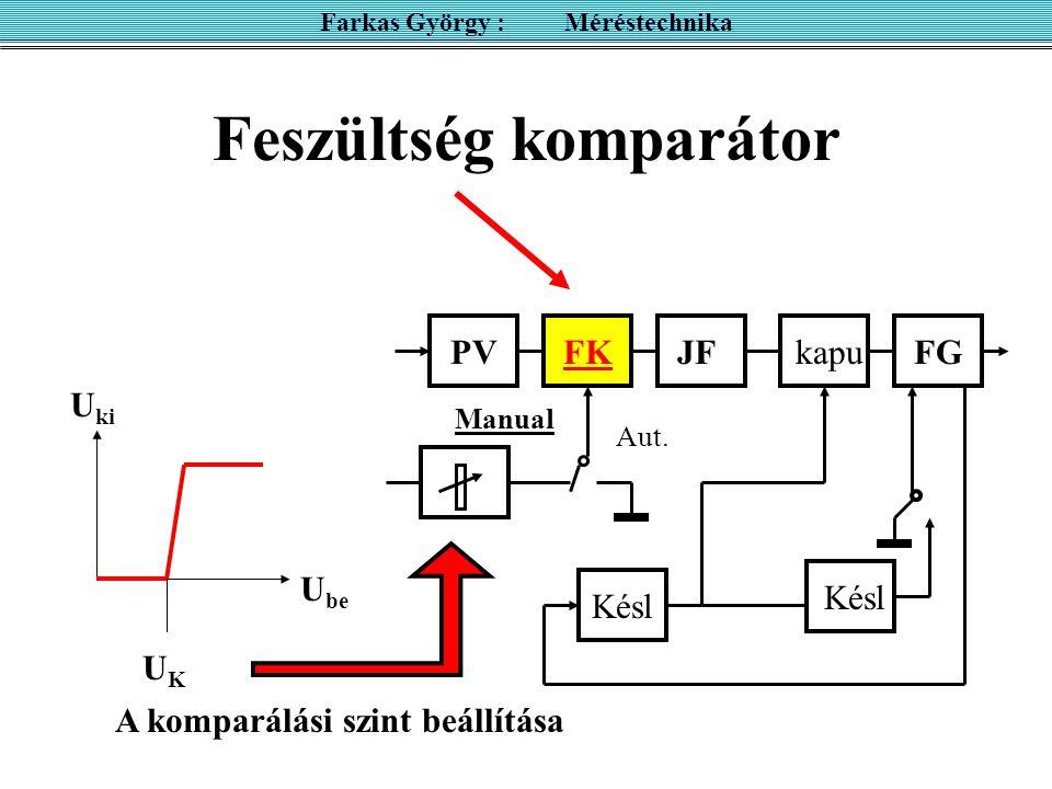 Feszültség komparátor PVFKJFkapuFG Késl Manual Aut. U ki U be UKUK Farkas György : Méréstechnika A komparálási szint beállítása