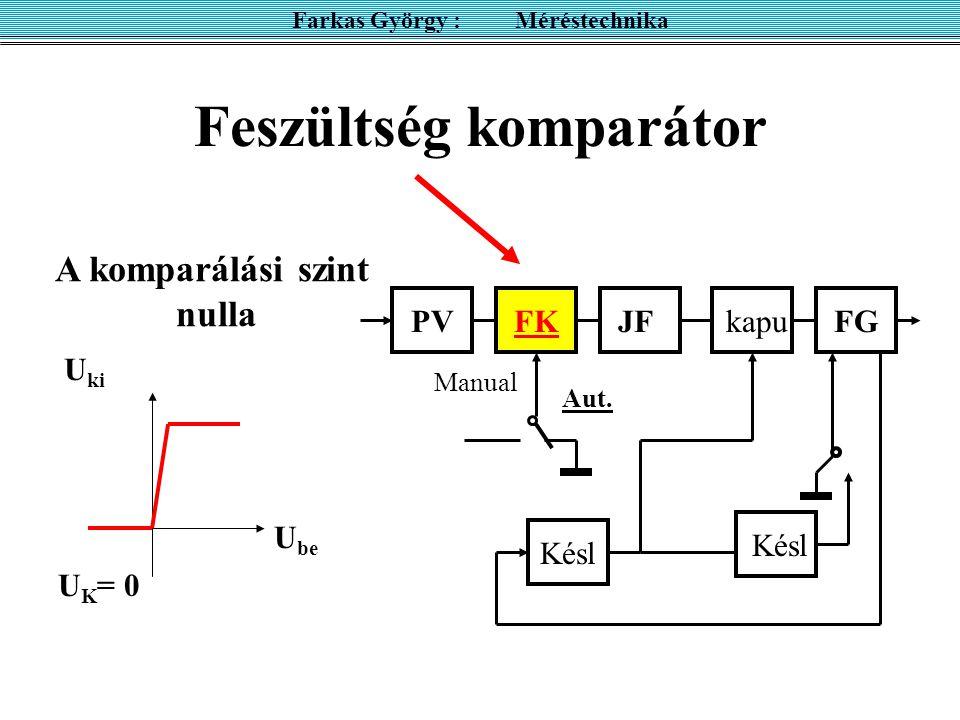 Feszültség komparátor PVFKJFkapuFG Késl Manual Aut. U ki U be U K = 0 Farkas György : Méréstechnika A komparálási szint nulla