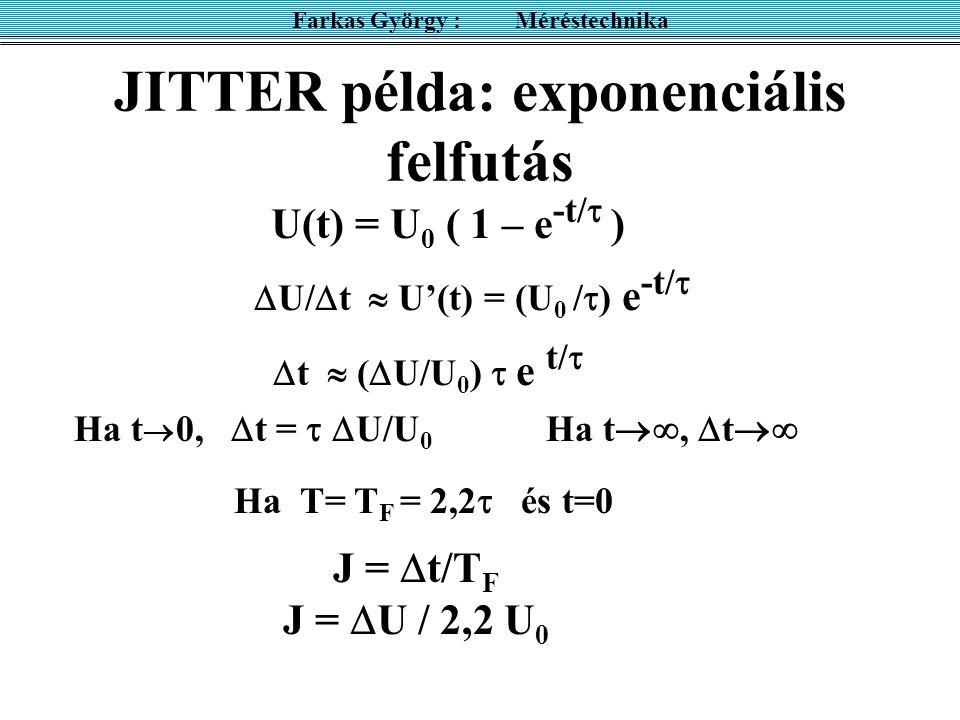 JITTER példa: exponenciális felfutás Farkas György : Méréstechnika U(t) = U 0 ( 1 – e -t/  ) J =  t/T F J =  U / 2,2 U 0  U/  t  U'(t) = (U 0 /