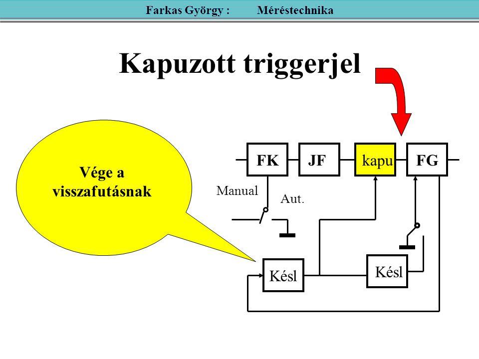 Kapuzott triggerjel FKJFkapuFG Késl Manual Aut. Vége a visszafutásnak Farkas György : Méréstechnika