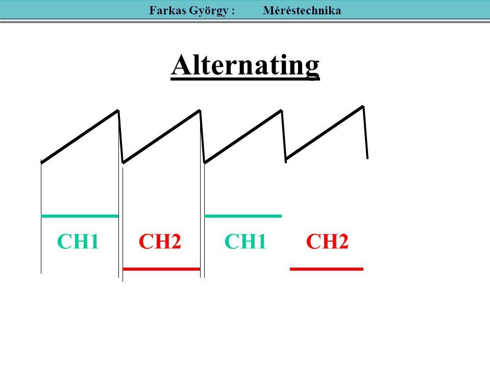 Alternating CH1CH2CH1CH2 Farkas György : Méréstechnika