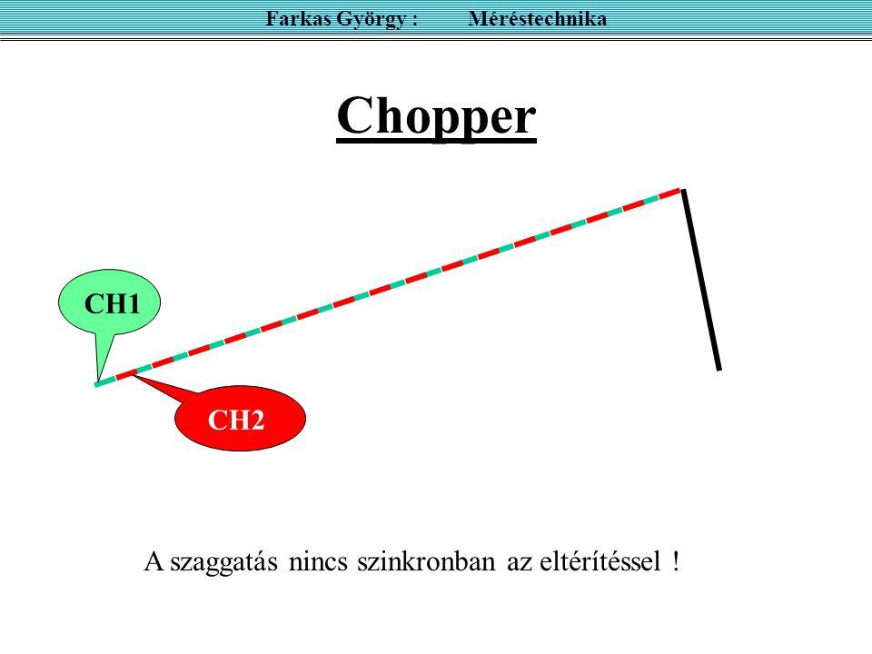 Chopper CH1CH2 Farkas György : Méréstechnika A szaggatás nincs szinkronban az eltérítéssel !