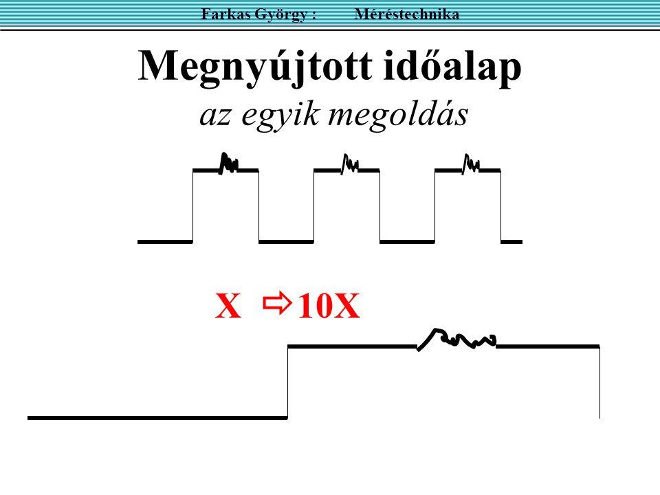 Megnyújtott időalap az egyik megoldás X  10X Farkas György : Méréstechnika