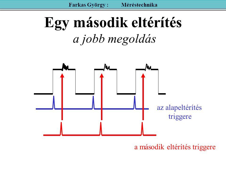 Egy második eltérítés a jobb megoldás az alapeltérítés triggere a második eltérítés triggere Farkas György : Méréstechnika