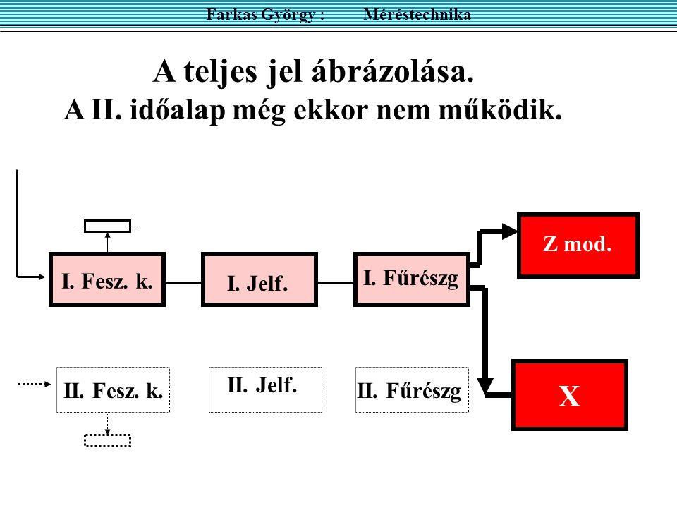 X X Z mod. Farkas György : Méréstechnika A teljes jel ábrázolása. A II. időalap még ekkor nem működik. I. Jelf. II. Jelf. I. Fűrészg I. Fesz. k. II. F
