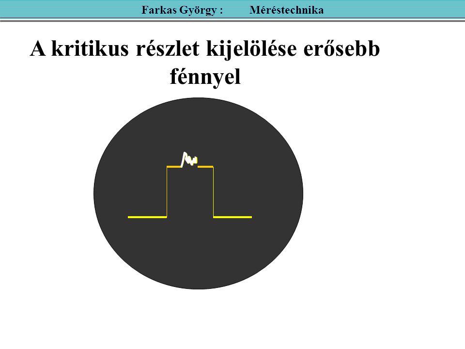 A kritikus részlet kijelölése erősebb fénnyel Farkas György : Méréstechnika