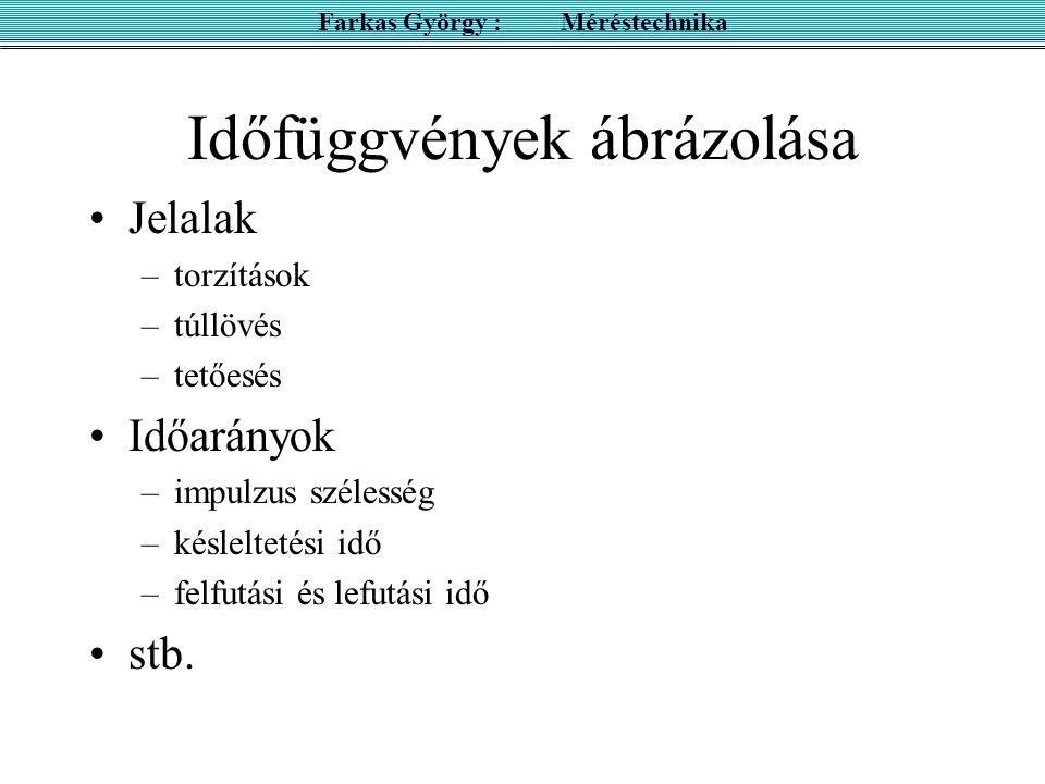 JELFORMÁLÁS FKJFkapuFG Késl Manual Aut. differenciálás vágástrigger Farkas György : Méréstechnika