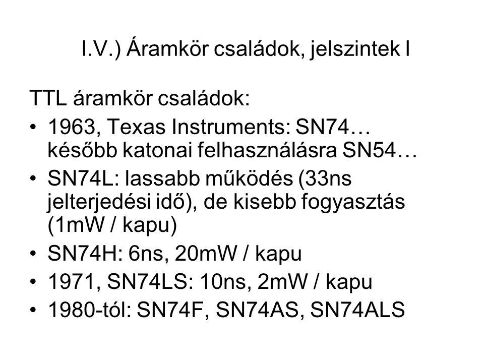 I.V.) Áramkör családok, jelszintek II CMOS áramkör családok: 1971: CD4XXXA, majd CD4XXXB: 100ns SN74HC: 10ns SN74HCT: TTL kompatibilitás