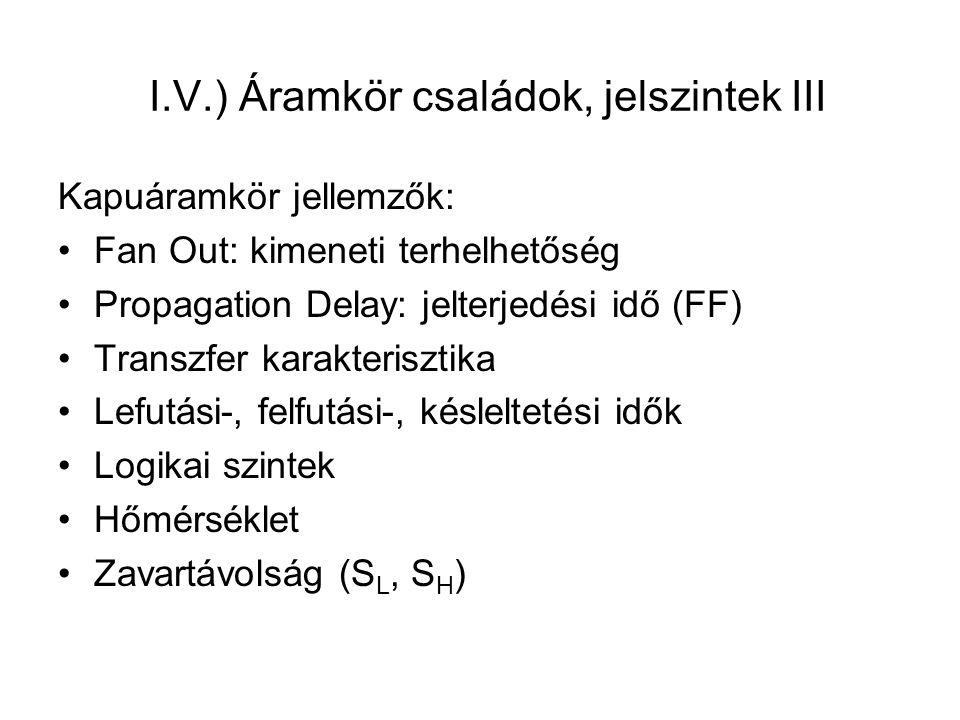 I.V.) Áramkör családok, jelszintek IV JelölésTápfesz [V] Telj.
