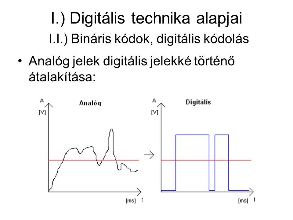 I.I.) Bináris kódok, digitális kódolás Bináris számrendszer: 1 helyértéken 2 féle szám: 0 / 1 Decimális számok bináris reprezentációja: 233 D = 128 + 64 + 32 + 8 + 1 = 2 7 + 2 6 + 2 5 + 2 3 + 2 0 = 11101001 B Bináris helyértékek számának megadása bitben