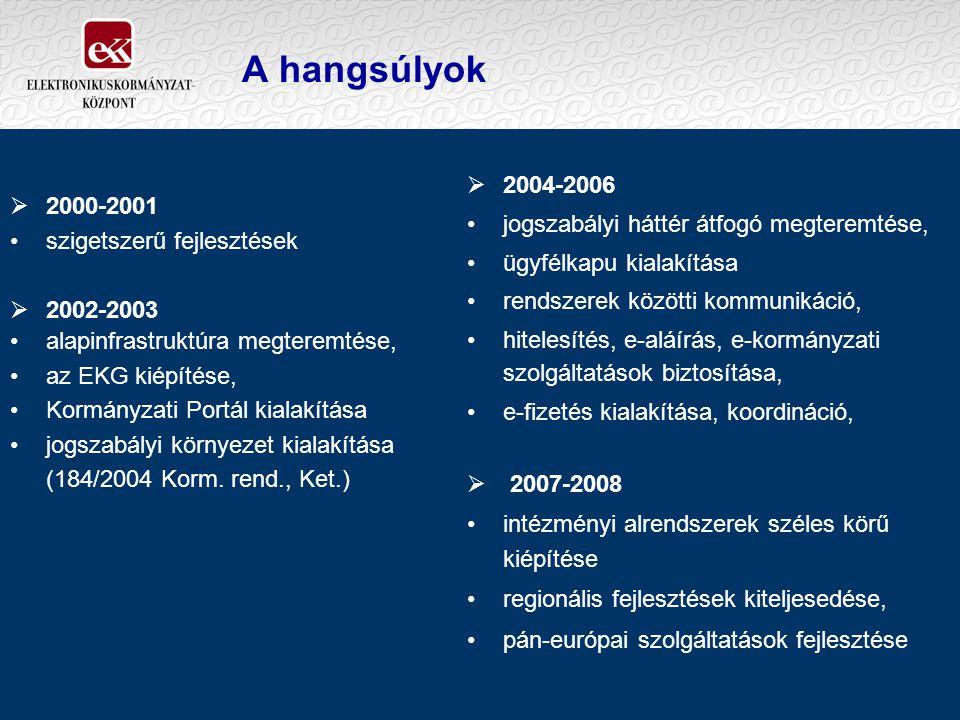  2000-2001 szigetszerű fejlesztések  2002-2003 alapinfrastruktúra megteremtése, az EKG kiépítése, Kormányzati Portál kialakítása jogszabályi környezet kialakítása (184/2004 Korm.