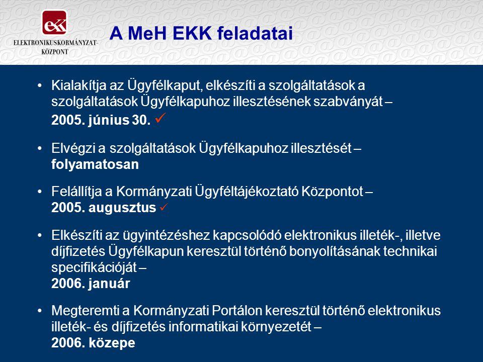 A MeH EKK feladatai Kialakítja az Ügyfélkaput, elkészíti a szolgáltatások a szolgáltatások Ügyfélkapuhoz illesztésének szabványát – 2005. június 30. E