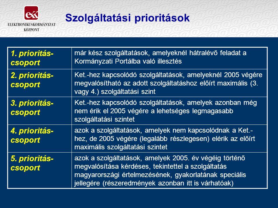 Szolgáltatási prioritások 1. prioritás- csoport már kész szolgáltatások, amelyeknél hátralévő feladat a Kormányzati Portálba való illesztés 2. priorit
