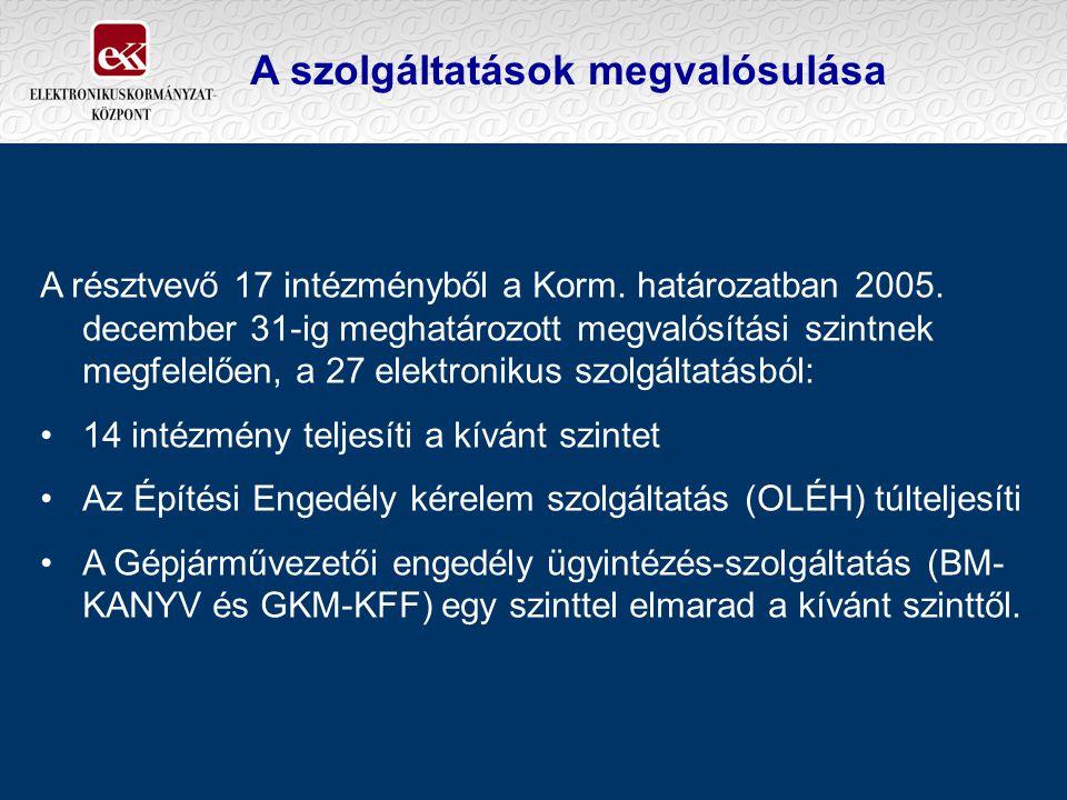 A szolgáltatások megvalósulása A résztvevő 17 intézményből a Korm. határozatban 2005. december 31-ig meghatározott megvalósítási szintnek megfelelően,
