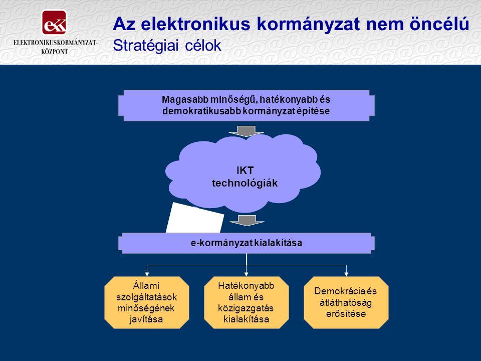 Állami szolgáltatások minőségének javítása Hatékonyabb állam és közigazgatás kialakítása Demokrácia és átláthatóság erősítése e-kormányzat kialakítása