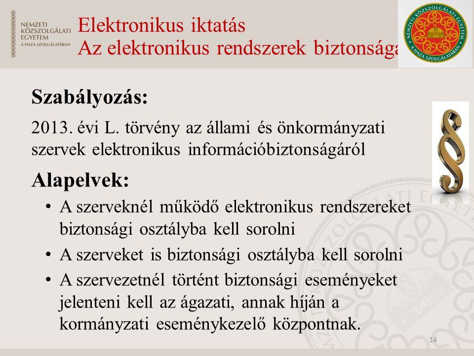 Elektronikus iktatás Az elektronikus rendszerek biztonsága Szabályozás: 2013. évi L. törvény az állami és önkormányzati szervek elektronikus informáci