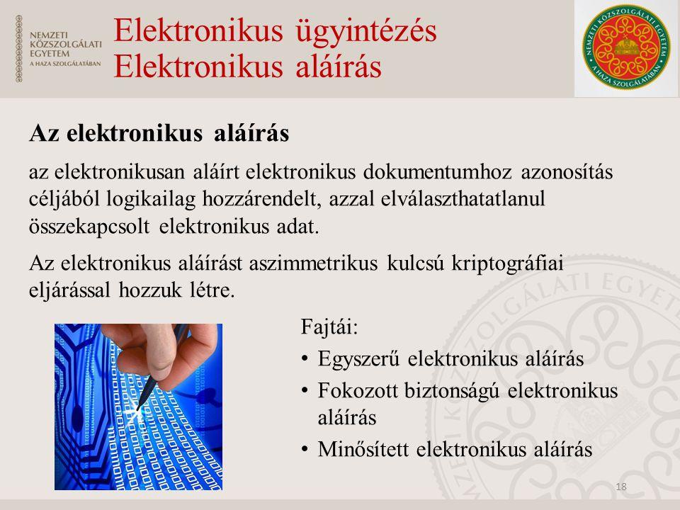Elektronikus ügyintézés Elektronikus aláírás Az elektronikus aláírás az elektronikusan aláírt elektronikus dokumentumhoz azonosítás céljából logikaila