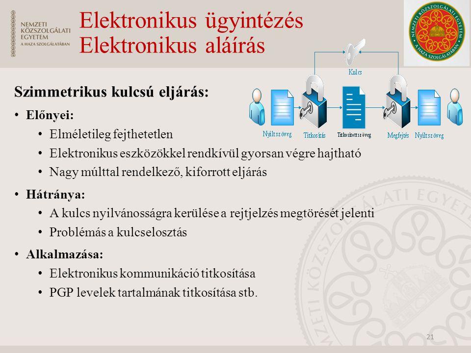 Elektronikus ügyintézés Elektronikus aláírás Szimmetrikus kulcsú eljárás: Előnyei: Elméletileg fejthetetlen Elektronikus eszközökkel rendkívül gyorsan