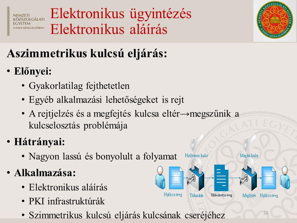 Elektronikus ügyintézés Elektronikus aláírás Aszimmetrikus kulcsú eljárás: Előnyei: Gyakorlatilag fejthetetlen Egyéb alkalmazási lehetőségeket is rejt