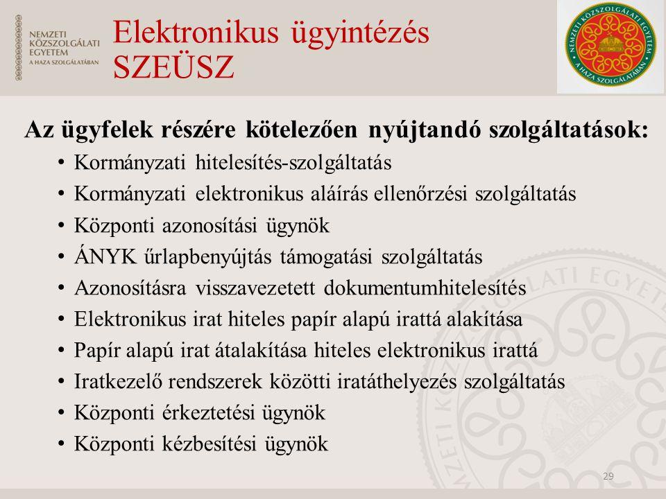 Elektronikus ügyintézés SZEÜSZ Az ügyfelek részére kötelezően nyújtandó szolgáltatások: Kormányzati hitelesítés-szolgáltatás Kormányzati elektronikus