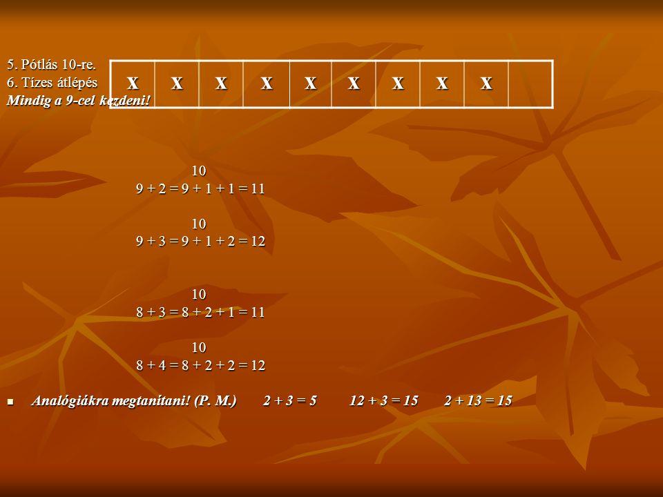 5. Pótlás 10-re. 6. Tízes átlépés Mindig a 9-cel kezdeni! 10 10 9 + 2 = 9 + 1 + 1 = 11 9 + 2 = 9 + 1 + 1 = 11 10 10 9 + 3 = 9 + 1 + 2 = 12 9 + 3 = 9 +