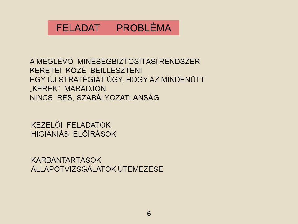 KEZDETI TISZTÍTÁS VALÓBAN FONTOS !!.