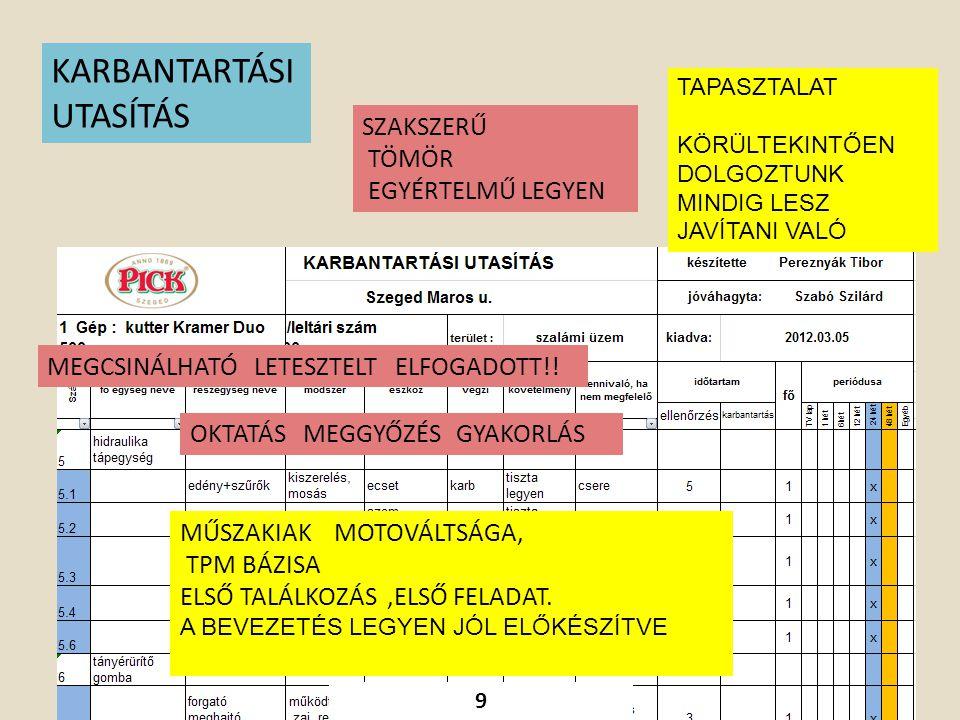 KARBANTARTÁSI UTASÍTÁS SZAKSZERŰ TÖMÖR EGYÉRTELMŰ LEGYEN MEGCSINÁLHATÓ LETESZTELT ELFOGADOTT!.