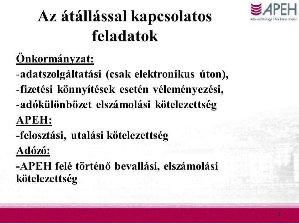 2 Az átállással kapcsolatos feladatok Önkormányzat: -adatszolgáltatási (csak elektronikus úton), -fizetési könnyítések esetén véleményezési, -adókülön