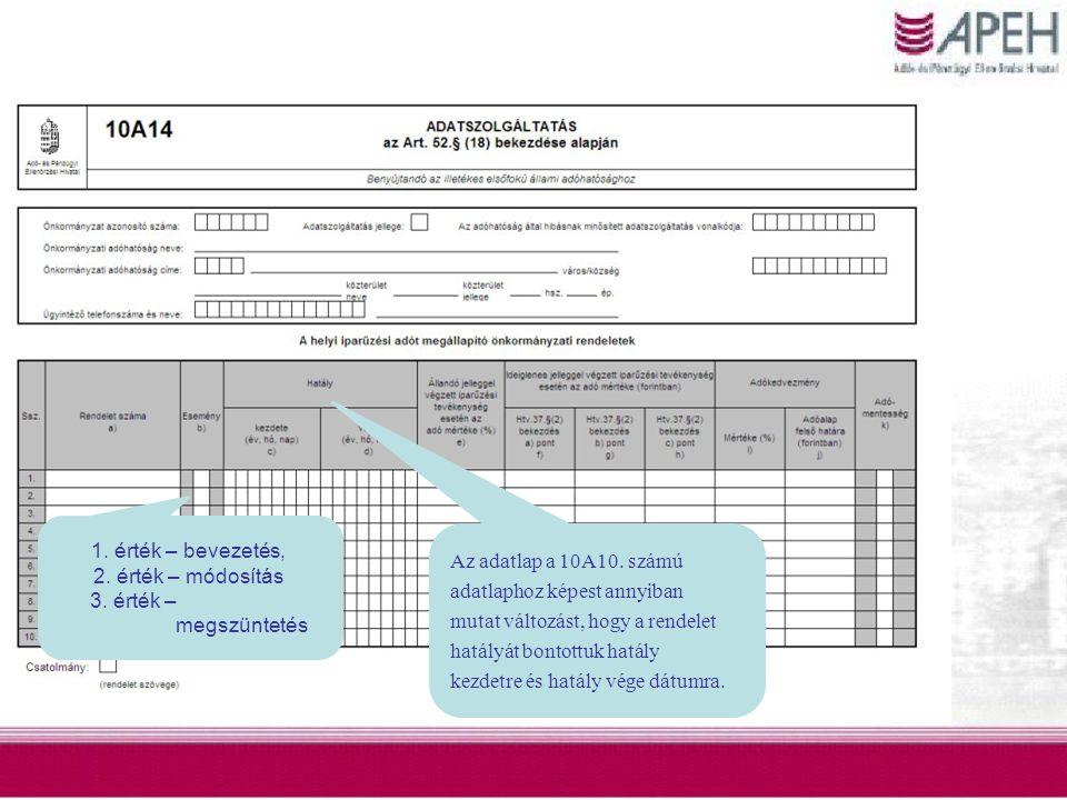 Az adatlap a 10A10. számú adatlaphoz képest annyiban mutat változást, hogy a rendelet hatályát bontottuk hatály kezdetre és hatály vége dátumra. 1. ér