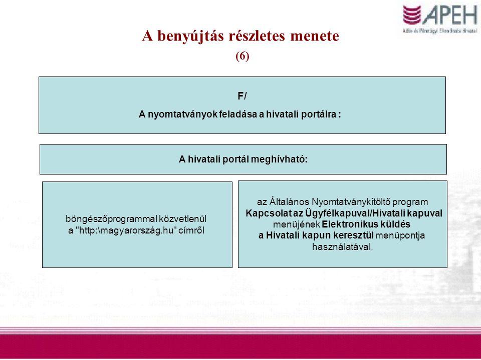 A benyújtás részletes menete (6) F/ A nyomtatványok feladása a hivatali portálra : böngészőprogrammal közvetlenül a
