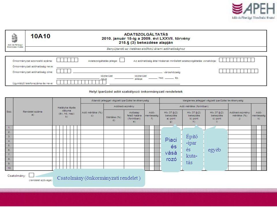 8 HIPA adóalanyok Tartalom: a 2010.