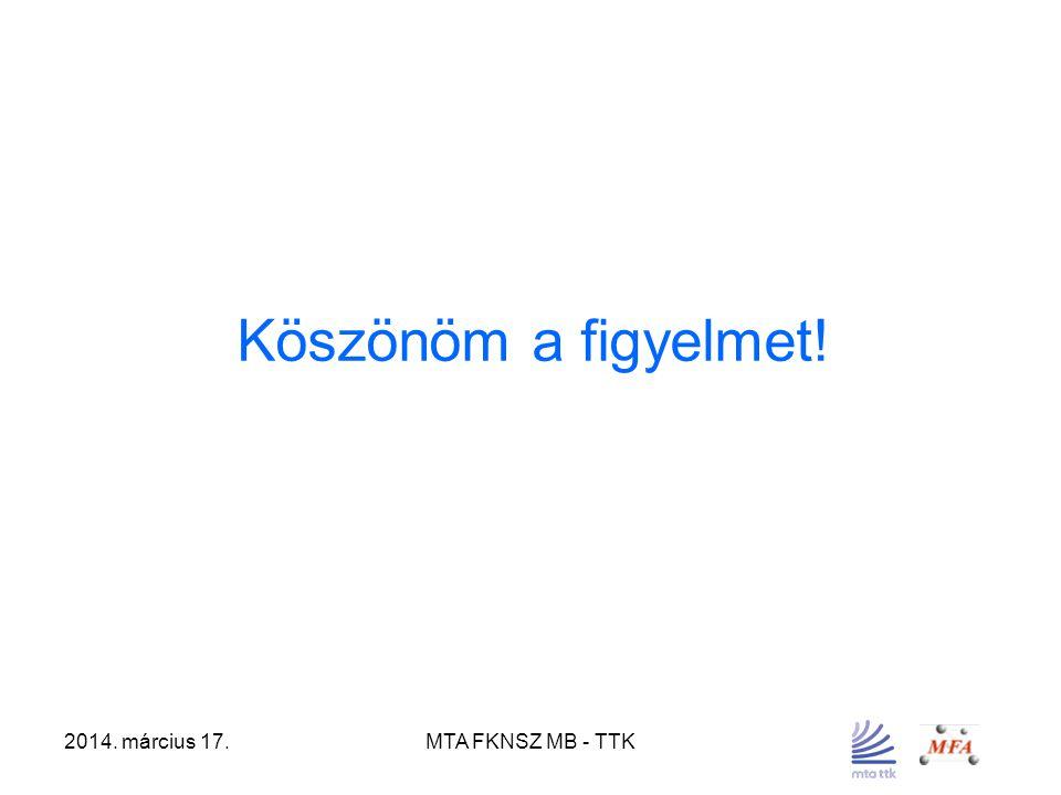 2014. március 17.MTA FKNSZ MB - TTK Köszönöm a figyelmet!
