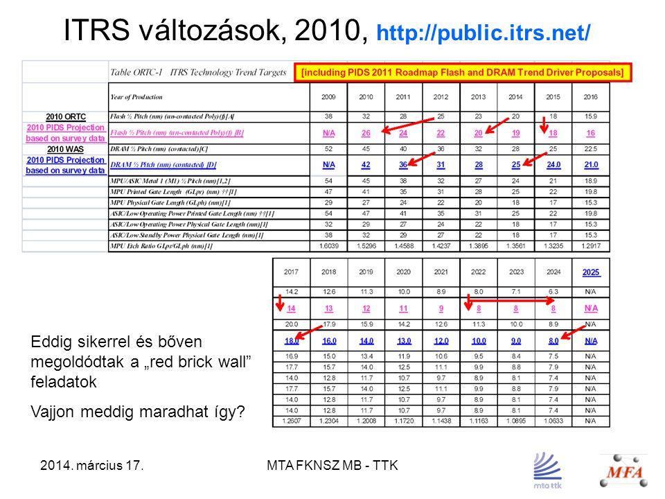 """2014. március 17.MTA FKNSZ MB - TTK ITRS változások, 2010, http://public.itrs.net/ Eddig sikerrel és bőven megoldódtak a """"red brick wall"""" feladatok Va"""