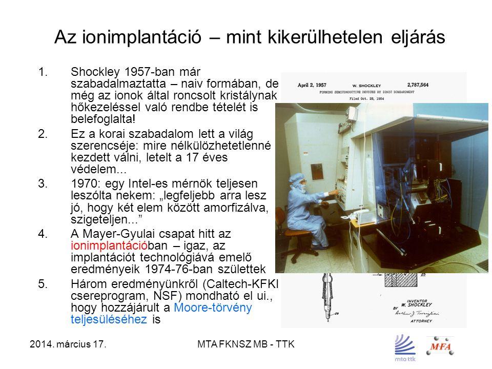 2014. március 17.MTA FKNSZ MB - TTK Az ionimplantáció – mint kikerülhetelen eljárás 1.Shockley 1957-ban már szabadalmaztatta – naiv formában, de még a