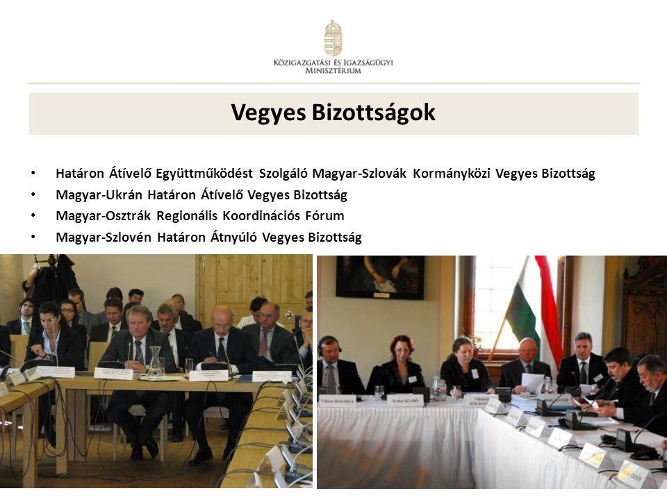 13 Határon Átívelő Együttműködést Szolgáló Magyar-Szlovák Kormányközi Vegyes Bizottság Magyar-Ukrán Határon Átívelő Vegyes Bizottság Magyar-Osztrák Re