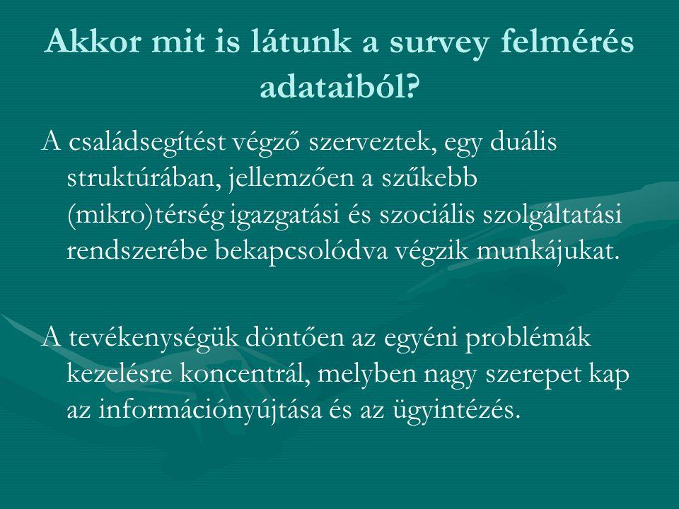 Akkor mit is látunk a survey felmérés adataiból.