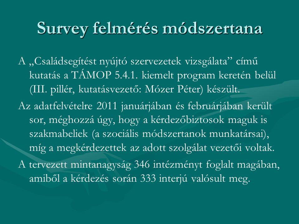 """Survey felmérés módszertana A """"Családsegítést nyújtó szervezetek vizsgálata című kutatás a TÁMOP 5.4.1."""