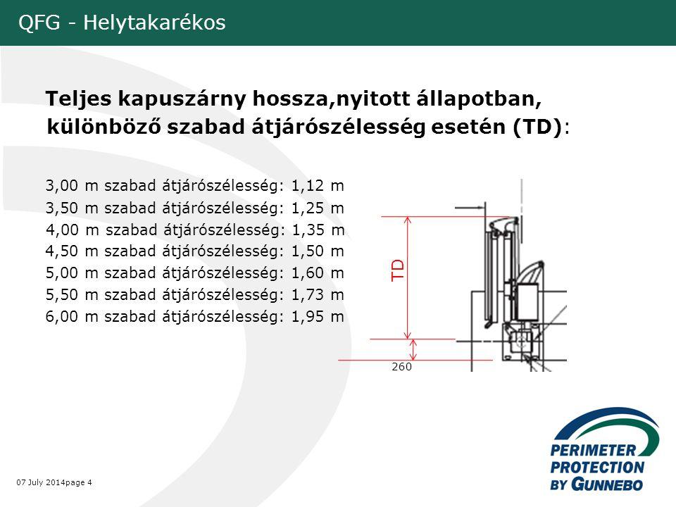 07 July 2014page 4 QFG - Helytakarékos Teljes kapuszárny hossza,nyitott állapotban, különböző szabad átjárószélesség esetén (TD): 3,00 m szabad átjáró