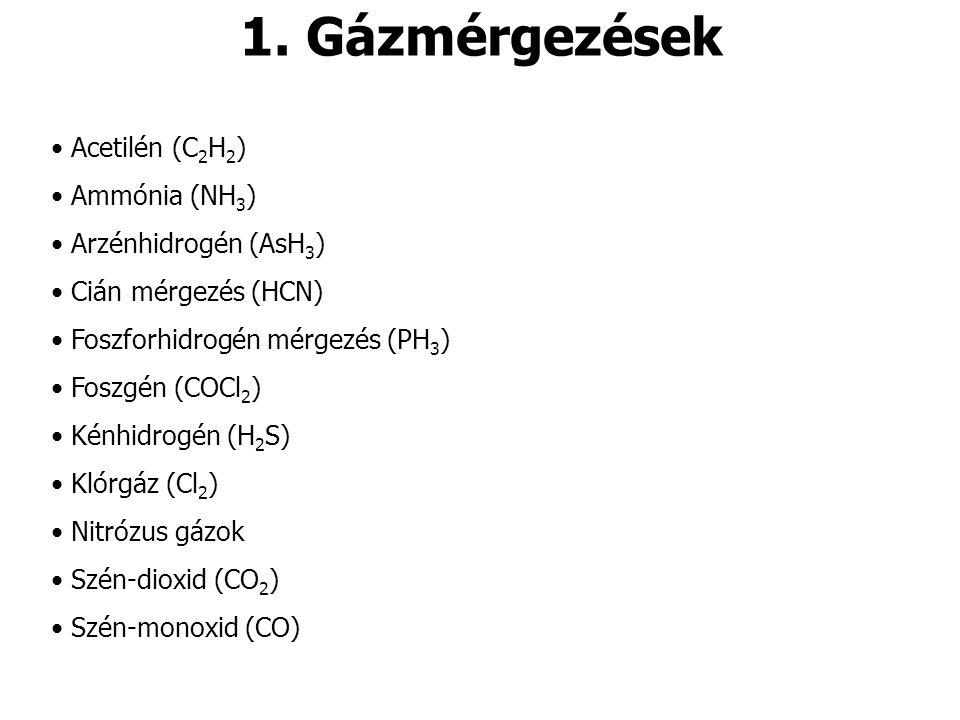 1. Gázmérgezések Acetilén (C 2 H 2 ) Ammónia (NH 3 ) Arzénhidrogén (AsH 3 ) Cián mérgezés (HCN) Foszforhidrogén mérgezés (PH 3 ) Foszgén (COCl 2 ) Kén