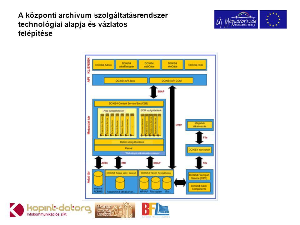 A központi archívum szolgáltatásrendszer technológiai alapja és vázlatos felépítése