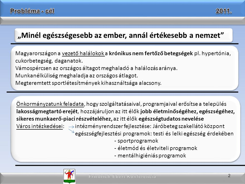 2 Magyarországon a vezető halálokok a krónikus nem fertőző betegségek pl. hypertónia, cukorbetegség, daganatok. Vámospércsen az országos áltagot megha