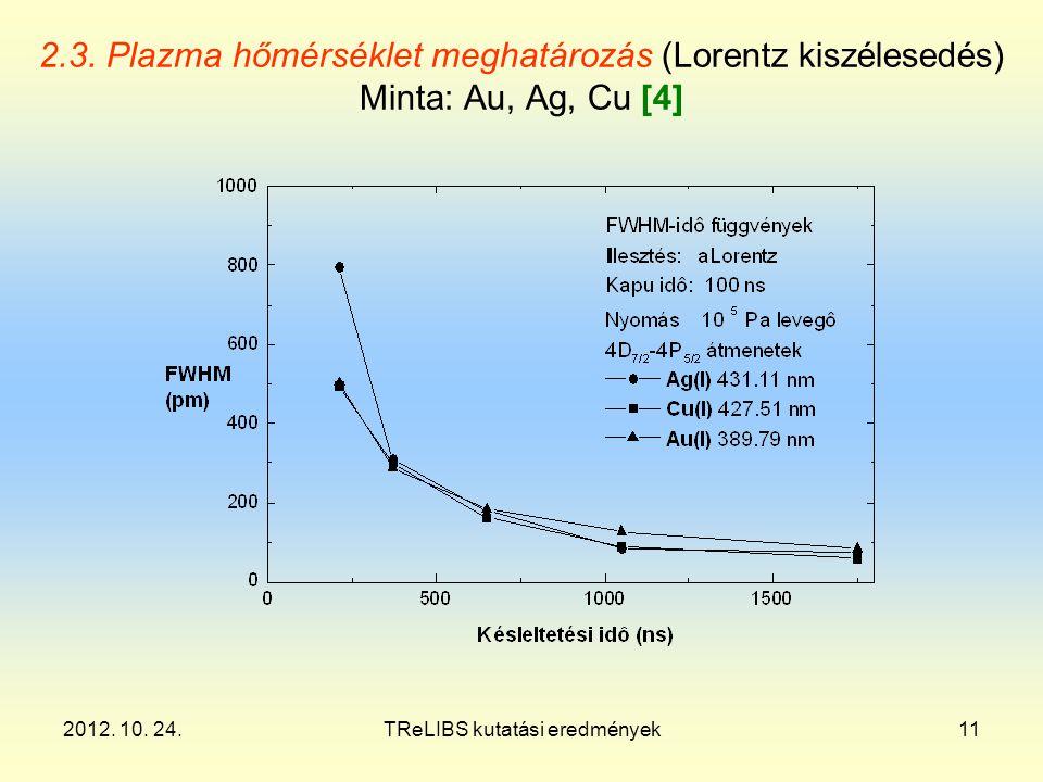 2012. 10. 24.TReLIBS kutatási eredmények11 2.3.