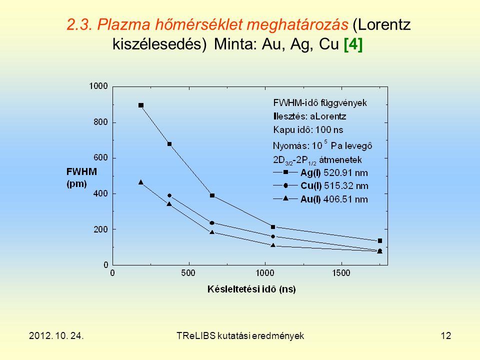 2012. 10. 24.TReLIBS kutatási eredmények12 2.3.