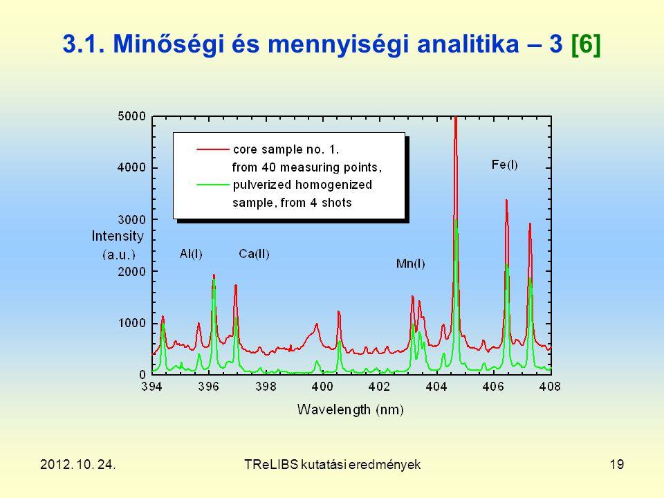 2012. 10. 24.TReLIBS kutatási eredmények19 3.1. Minőségi és mennyiségi analitika – 3 [6]