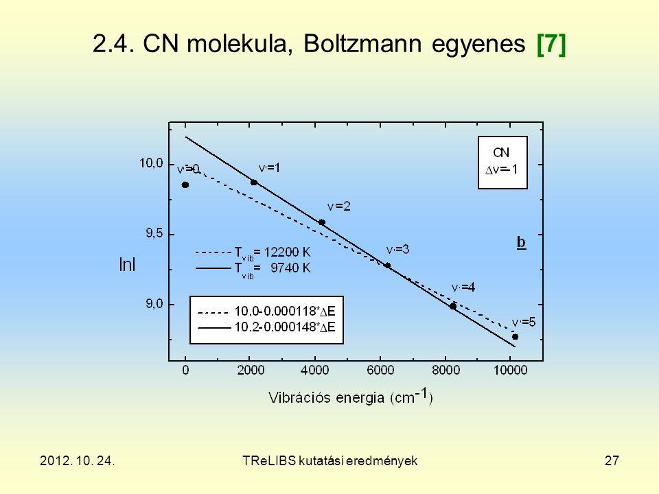 2012. 10. 24.TReLIBS kutatási eredmények27 2.4. CN molekula, Boltzmann egyenes [7]