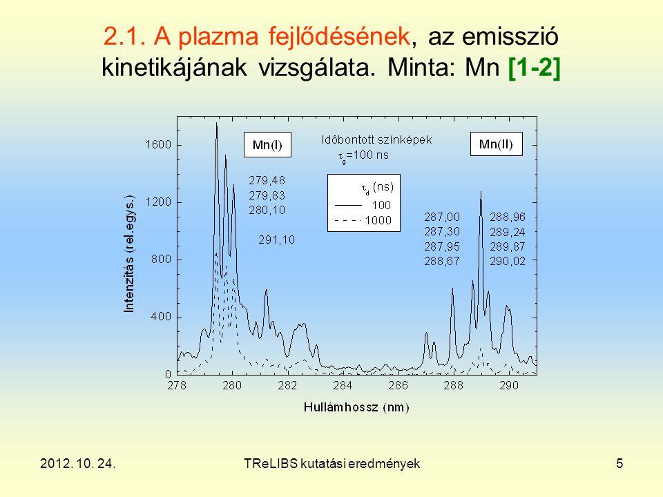 2012. 10. 24.TReLIBS kutatási eredmények5 2.1.