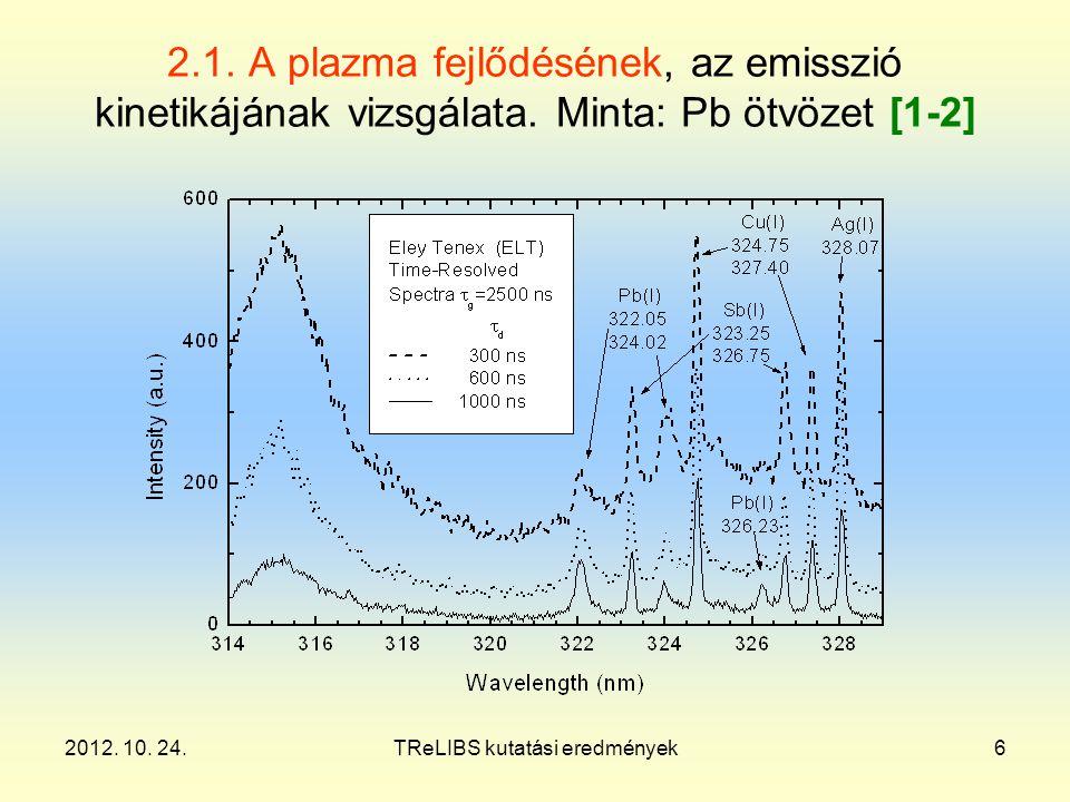 2012. 10. 24.TReLIBS kutatási eredmények6 2.1.